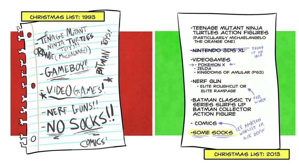 Christmas Lists, A Comparison